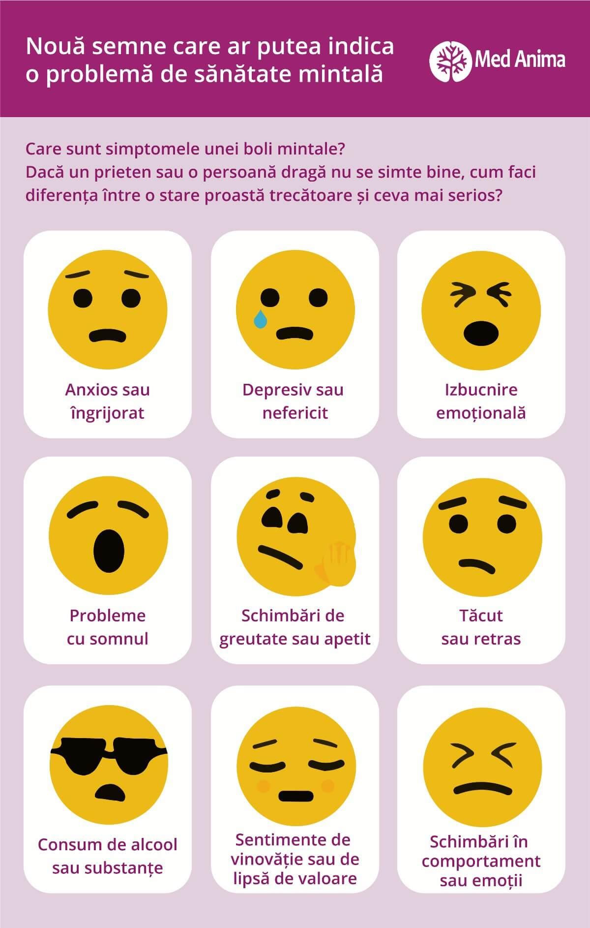 Nouă semne care ar putea indica o problemă de sănătate mintală